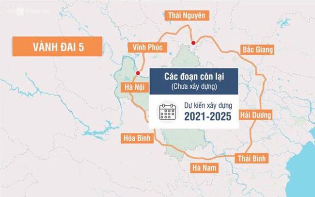 Bắc Giang đề nghị hỗ trợ 1.330 tỷ đồng đầu tư vành đai 5 dài hơn 51km