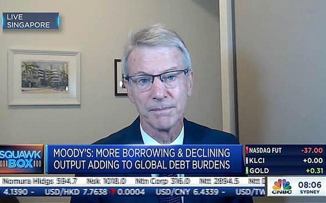 Nợ ở thị trường mới nổi đe dọa đà phục hồi kinh tế thế giới hậu Covid-19