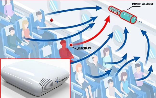 Anh phát triển thiết bị cảnh báo Covid-19 trong phòng: Lớn hơn máy báo cháy một chút, nhưng có thể phát hiện người nhiễm bệnh trong 15 phút, độ chính xác 98-100%