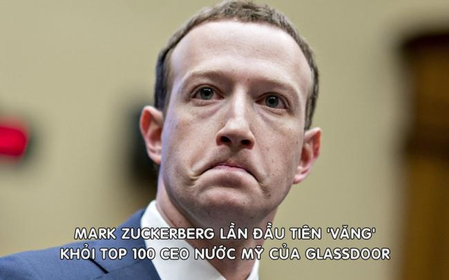 Nhân viên mất lòng tin, Mark Zuckerberg lần đầu không lọt top 100 CEO nước Mỹ