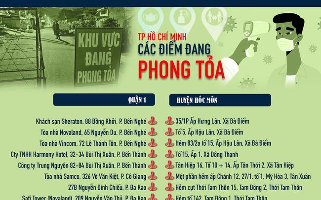 [infographic] Các điểm phong tỏa, cách ly tại TP HCM