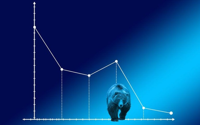 """Sau 2 phiên giảm sâu, vốn hóa HoSE đã """"bốc hơi"""" hơn 200.000 tỷ đồng"""