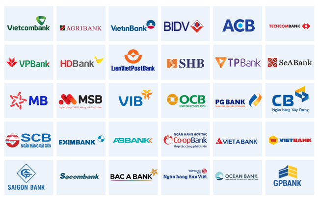 Top 10 ngân hàng uy tín nhất năm 2021 gọi tên ai?