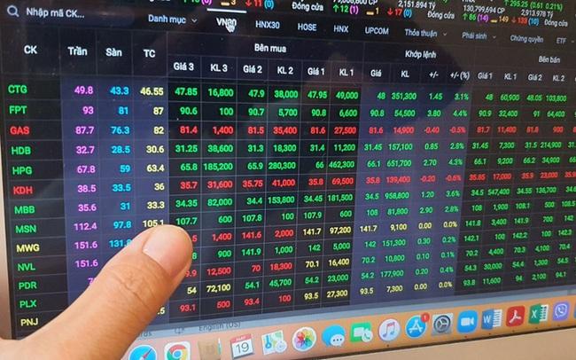 Chứng khoán SHS: Thắng lớn với các mã ngân hàng TCB, BID, STB…, danh mục tự doanh hiện đang có lãi hơn 1.000 tỷ đồng