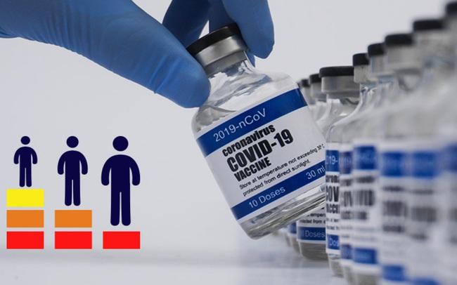 Tính đến 17h ngày 5/7: Số dư Quỹ vaccine phòng, chống COVID-19 là 8.046 tỷ đồng