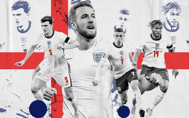 Hùng mạnh là thế, đội tuyển Anh lại đang nắm giữ một kỷ lục buồn tại Euro mà không đội bóng hàng đầu châu Âu nào gặp phải