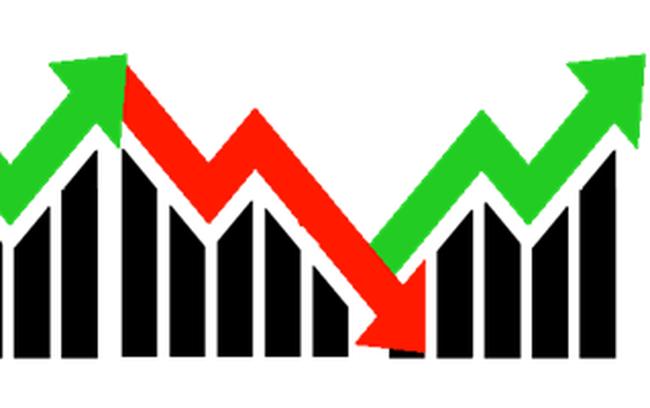 Thị trường chứng khoán phái sinh diễn biến khó lường, nhà đầu tư khóc ròng khi Long cũng sai, Short cũng khó trúng!