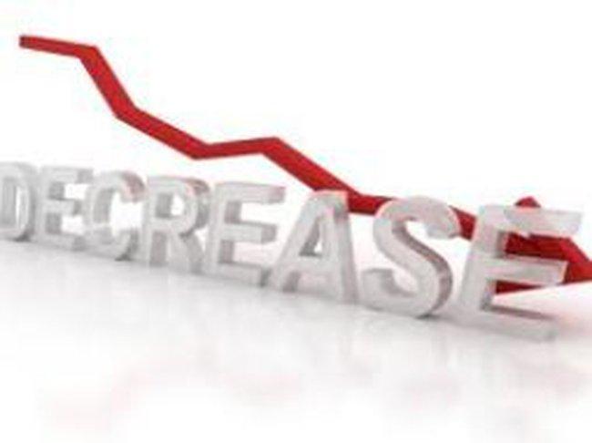 TPC, VMD-mẹ: Kết quả lao dốc vì giảm doanh thu tài chính