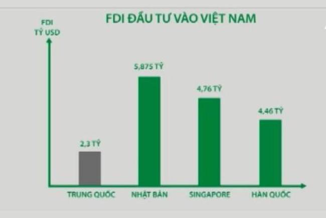 Nhìn lại quan hệ kinh tế Việt Nam - Trung Quốc
