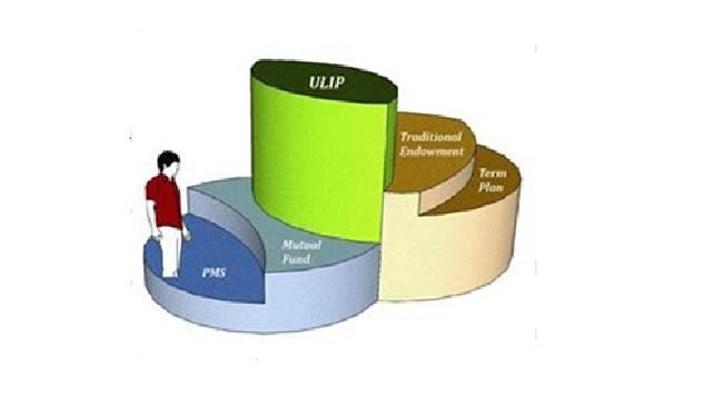 Dòng tiền nội quyết định xu thế thị trường