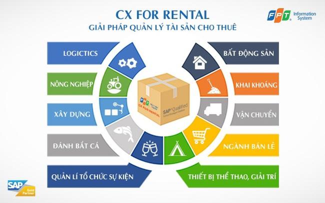 CX for Rental – tiện lợi, tiết kiệm, chuyên nghiệp, giải pháp tối ưu cho quản lý thiết bị cho thuê