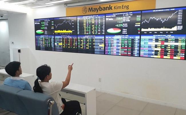 Maybank Kim Eng miễn phí giao dịch chứng khoán phái sinh & hàng loạt chương trình hỗ trợ nhà đầu tư