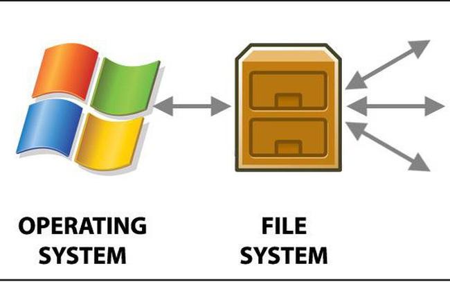 Xóa file trên ổ cứng thì dữ liệu có mất hoàn toàn không?