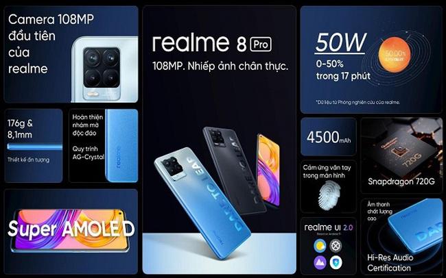 realme 8 series ra mắt với camera 108mp cùng thiết kế thời thượng cho người dùng trẻ