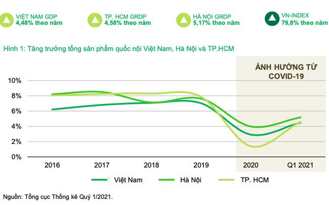 Bất động sản phía Tây Hà Nội, tăng lực hút bất chấp mùa dịch