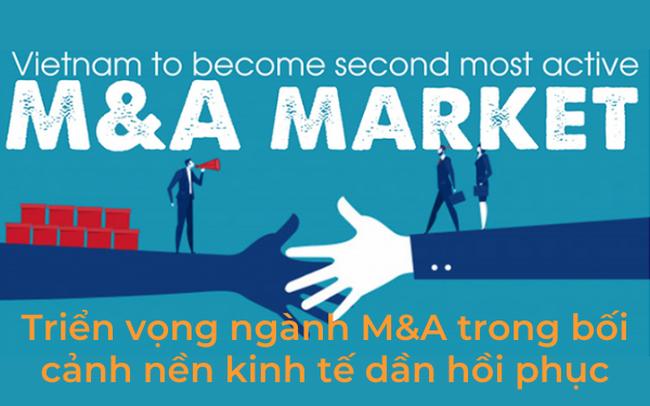 Triển vọng ngành M&A trong bối cảnh nền kinh tế dần hồi phục