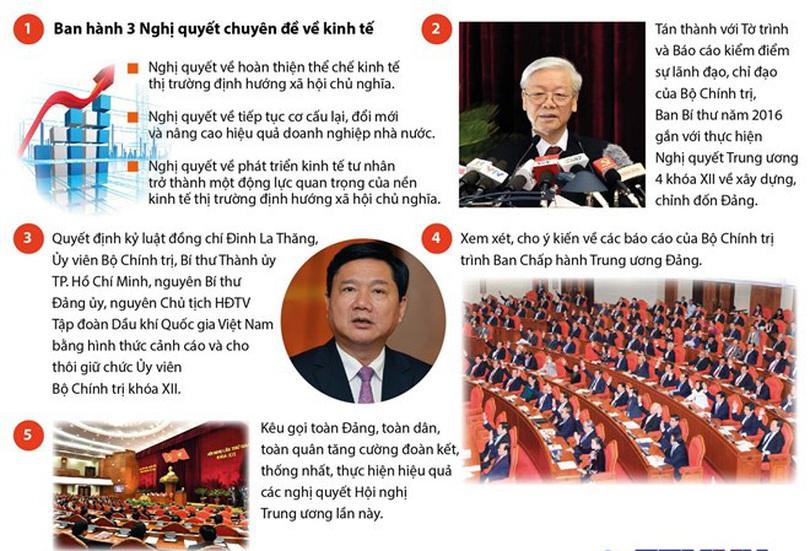 [Infographics] Những nội dung quan trọng của Hội nghị Trung ương 5