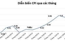 Chỉ số giá tiêu dùng ghi nhận mức tăng thấp nhất giai đoạn 2016-2020