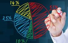 Thị phần môi giới HNX quý 2: SSI lấy lại vị trí số 1 từ tay SHS, VPS tiếp tục chiếm lĩnh thị trường phái sinh