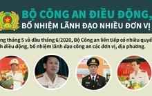Bộ Công an điều động, bổ nhiệm lãnh đạo nhiều đơn vị