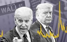 Nhà đầu tư Mỹ đưa ra chiến lược lạ lùng ngay trước thềm bầu cử Tổng thống: Ngồi im, không làm gì cả!
