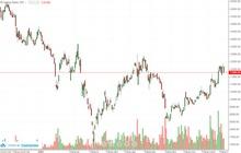 Nhiều cổ phiếu bị cắt margin tác động ra sao tới thị trường?