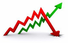 VnIndex bình ổn sau phiên giảm sâu, dòng tiền bắt đáy nhập cuộc mạnh