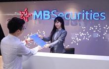 Chứng khoán MB (MBS): Lãi quý 3 cao tăng gấp 3 lần cùng kỳ, vượt 15% chỉ tiêu lợi nhuận sau 9 tháng