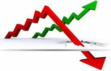 """VN30F đáo hạn tháng 3 giảm 12 điểm trong khi sàn HoSE nghẽn lệnh, VnIndex chốt phiên """"tăng"""" nhẹ"""