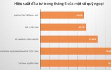 """Quỹ ngoại lãi """"khủng"""" với những khoản đầu tư tỷ đô trên sàn chứng khoán Việt"""