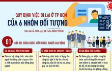 [Infographic] Quy định mới nhất việc đi lại ở TP HCM trong thời gian giãn cách