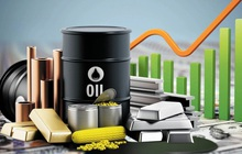 Thị trường ngày 18/9: Giá dầu, vàng, thép và nguyên liệu sản xuất thép đồng loạt giảm; nickel cao nhất 7 năm
