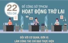 22 tiêu chí để công sở TPHCM hoạt động trở lại