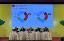 NĐTC 2020 – 2021: HSG đặt kế hoạch lãi 1.500 tỷ đồng, triển khai chuỗi siêu thị Hoa Sen Home