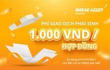 Phí giao dịch phái sinh 1,000 đồng/Hợp đồng