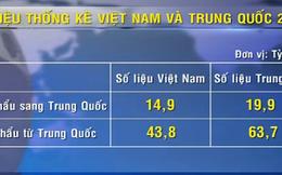 Thấy gì từ chênh lệch số liệu thương mại Việt Nam - Trung Quốc?
