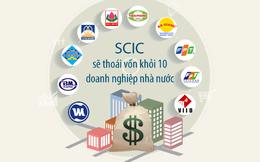 Những chính sách đã tác động lớn tới TTCK Việt Nam 2015