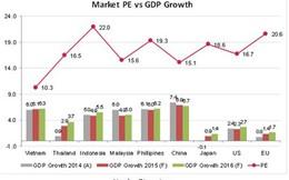 5 lí do không nên quá bi quan về việc Trung Quốc phá giá