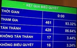 Quốc hội đồng ý đầu tư sân bay Long Thành