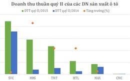 Doanh nghiệp ô tô Việt: Lãi tăng mạnh, hưởng lợi từ tỷ giá