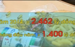 Việt Nam nhập khẩu hàng nghìn tỷ đồng thực phẩm chức năng mỗi năm