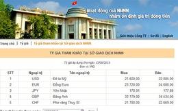 Sau nới biên độ tỷ giá USD/VND là gì?