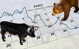 """[Chart] Sự thật về """"Sell in May and go away"""""""