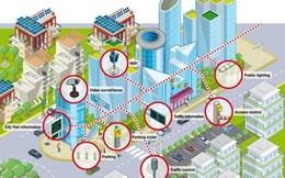 Thành phố thông minh cho TP.HCM: Tại sao cần? Cần làm sao?