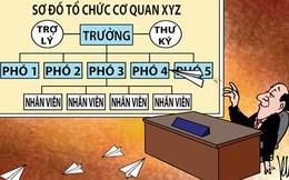 """Hà Tĩnh """"thừa"""" 17 lãnh đạo cấp phó thuộc nhiều sở, ban, ngành"""