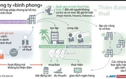 """Việt Nam có điều tra người liên quan """"Hồ sơ Panama""""?"""