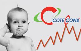 7 câu hỏi nóng trước đại hội Coteccons: Nhà đầu tư nên làm gì sau khi cổ phiếu tăng 200% trong vòng 1 năm?