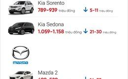 [Infographic] Những mẫu ôtô chốt giá năm 2018 sớm