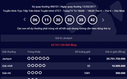 Lại không có ai trúng thưởng giải Jackpot hơn 25 tỷ đồng