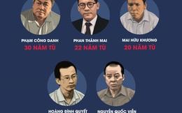 Infographic: Toàn cảnh Đại án 9.000 tỷ xảy ra tại Ngân hàng Xây dựng
